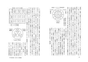 人の研究 P78-79